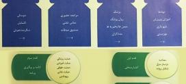 مراحل پذیرش مددجو در موسسه کودکان مهرهستی